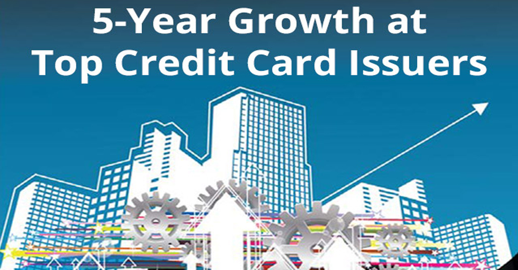 5-Year Growth at Top Credit Card Issuers