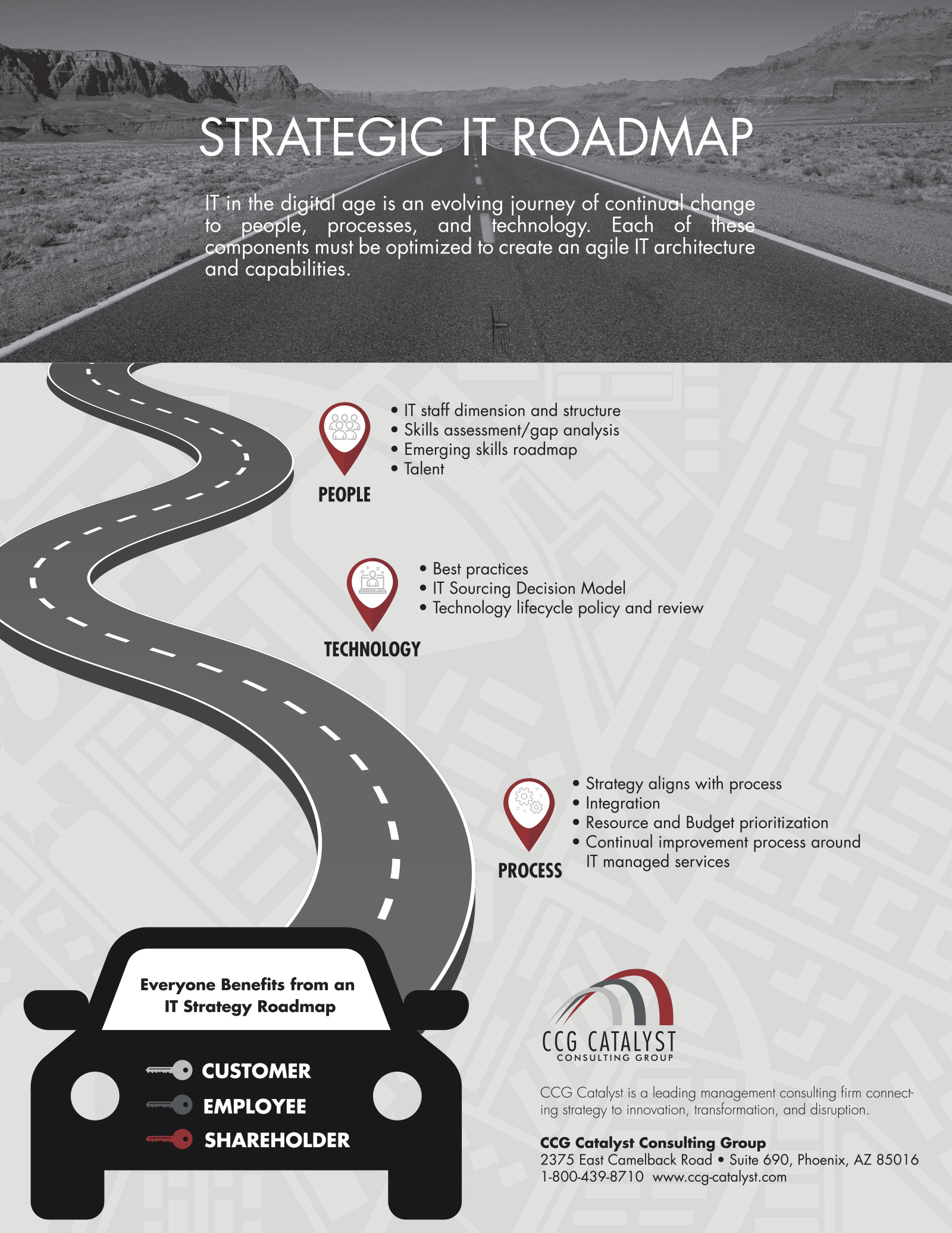 Time to Create a Strategic IT Roadmap