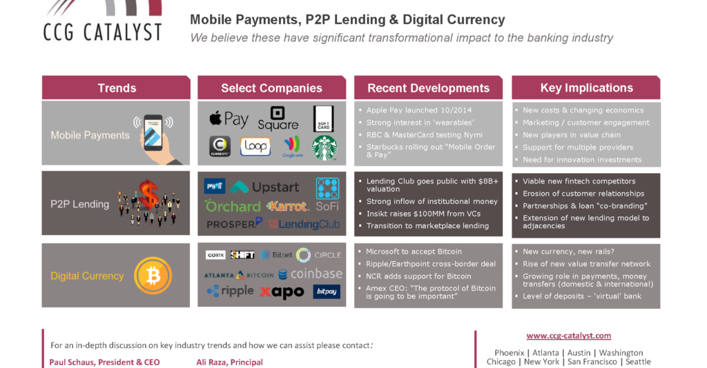 Payments Trends we are Tracking