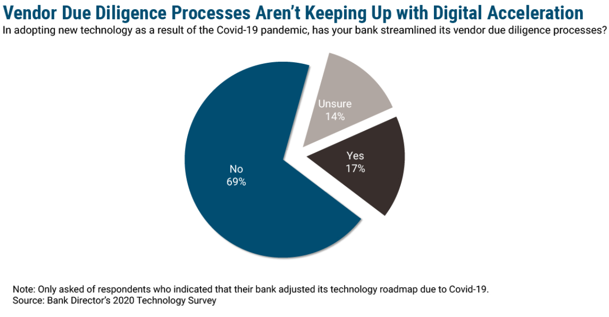 Vendor Due Diligence Processes Aren't Keeping Up with Digital Acceleration