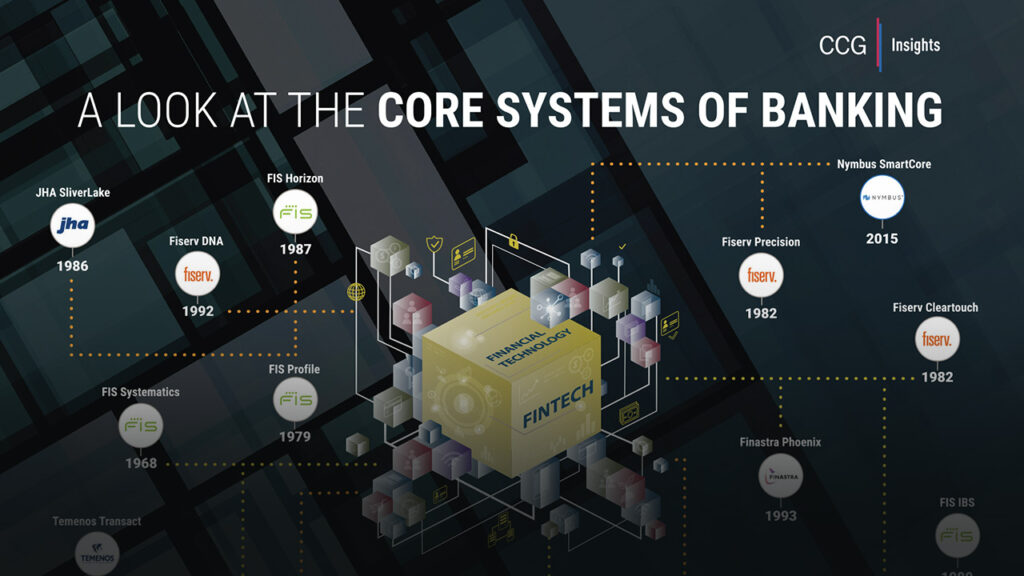 A Look at the Core Systems of Banking